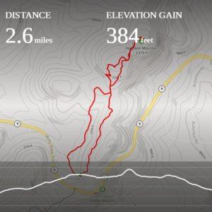 SoVTYPs: Hogback Hike-and-Hang